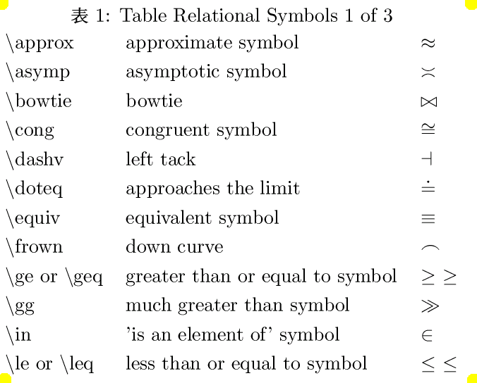 Relational Symbols Total 1 Of 3